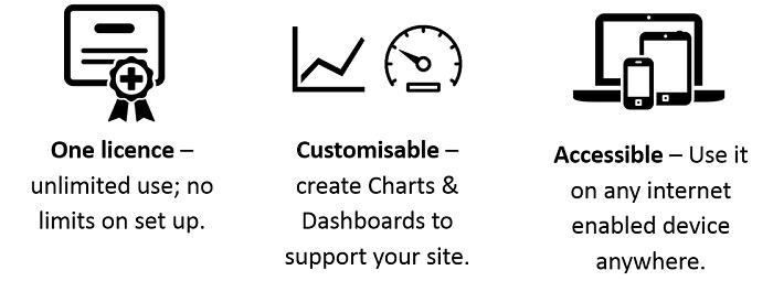 Mimo web icons 2